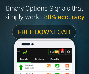 Binary options technical analysis software